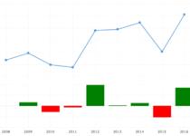 Burundi Crime Rate & Statistics