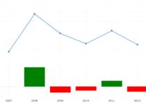 Liberia Crime Rate & Statistics