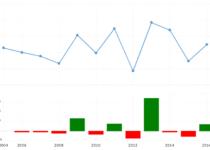 Seychelles Crime Rate & Statistics