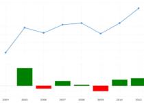 Tunisia Crime Rate & Statistics