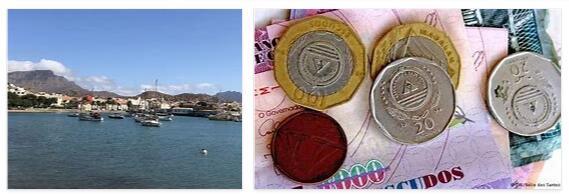 Cape Verde Economy
